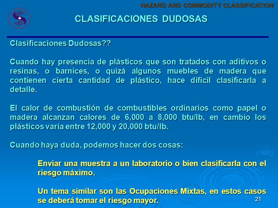 21 Clasificaciones Dudosas?.
