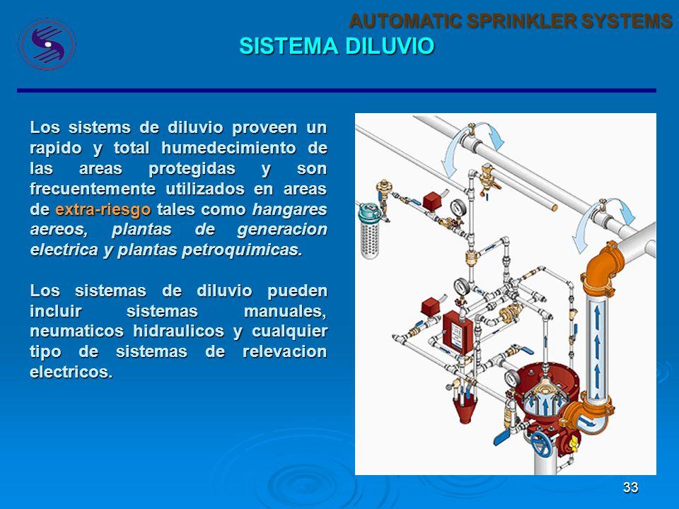 33 AUTOMATIC SPRINKLER SYSTEMS SISTEMA DILUVIO Los sistems de diluvio proveen un rapido y total humedecimiento de las areas protegidas y son frecuentemente utilizados en areas de extra-riesgo tales como hangares aereos, plantas de generacion electrica y plantas petroquimicas.