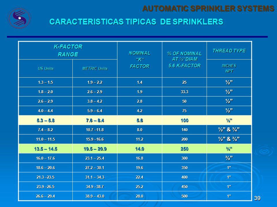 39 AUTOMATIC SPRINKLER SYSTEMS CARACTERISTICAS TIPICAS DE SPRINKLERS K-FACTORRANGE NOMINALKFACTOR % OF NOMINAL AT ½DIAM 5.6 K-FACTOR THREAD TYPE US Units METRIC Units INCHESNPT 1.3 – 1.5 1.9 – 2.2 1.425½ 1.8 – 2.0 2.6 – 2.9 1.933.3½ 3.8 – 4.2 2.850½ 4.0 – 4.4 5.9 – 6.4 4.275½ 5.3 – 5.8 7.6 – 8.4 5.6100½ 7.4 – 8.2 10.7 –11.8 8.0140 ½ & ¾ 11.0 – 11.5 15.9 –16.6 11.2200 ½ & ¾ 13.5 – 14.5 19.5 – 20.9 14.0250¾ 16.0 – 17.6 23.1 – 25.4 16.8300¾ 18.6 – 20.6 27.2 – 30.1 19.63501 21.3 –23.5 31.1 – 34.3 22.44001 23.9 –26.5 34.9 –38.7 25.24501 26.6 – 29.4 38.9 – 43.0 28.05001