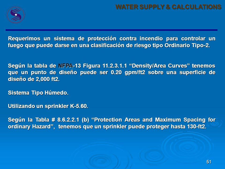 50 WATER SUPPLY & CALCULATIONS Cuando se tiene esta información podemos estimar y comparar los valores de las dos partes y concluír su eficiencia. El