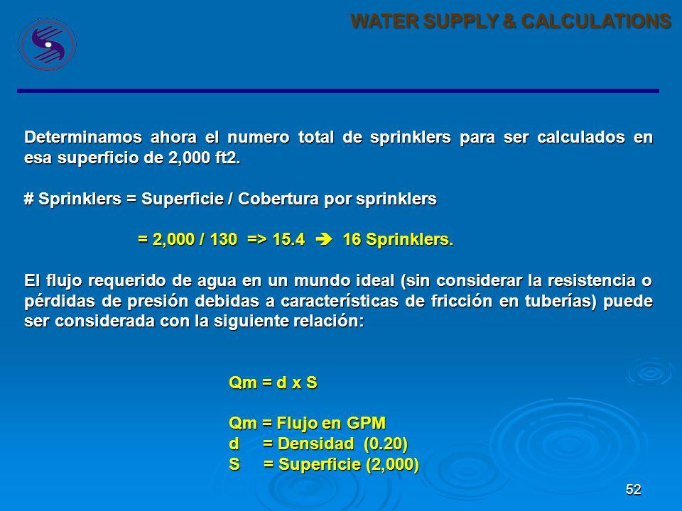 52 WATER SUPPLY & CALCULATIONS Determinamos ahora el numero total de sprinklers para ser calculados en esa superficio de 2,000 ft2.