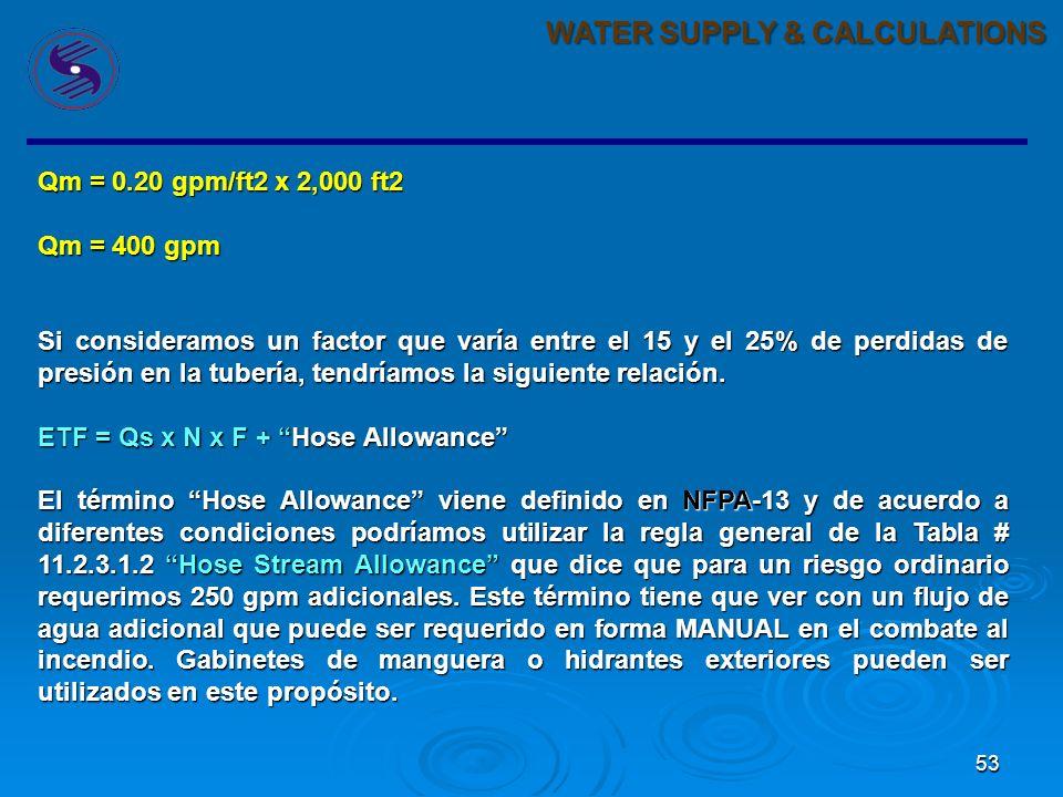 53 WATER SUPPLY & CALCULATIONS Qm = 0.20 gpm/ft2 x 2,000 ft2 Qm = 400 gpm Si consideramos un factor que varía entre el 15 y el 25% de perdidas de presión en la tubería, tendríamos la siguiente relación.
