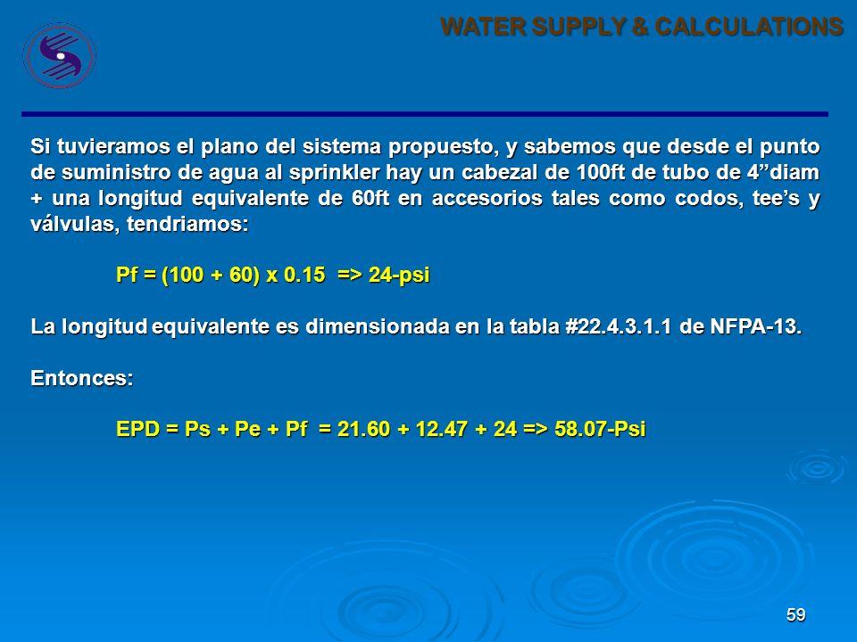 59 WATER SUPPLY & CALCULATIONS Si tuvieramos el plano del sistema propuesto, y sabemos que desde el punto de suministro de agua al sprinkler hay un cabezal de 100ft de tubo de 4diam + una longitud equivalente de 60ft en accesorios tales como codos, tees y válvulas, tendriamos: Pf = (100 + 60) x 0.15 => 24-psi La longitud equivalente es dimensionada en la tabla #22.4.3.1.1 de NFPA-13.