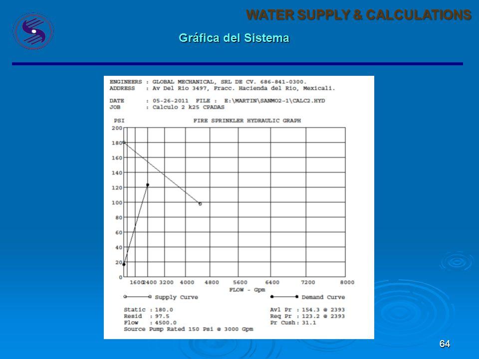 63 WATER SUPPLY & CALCULATIONS Resúmen del cálculo Hidráulico