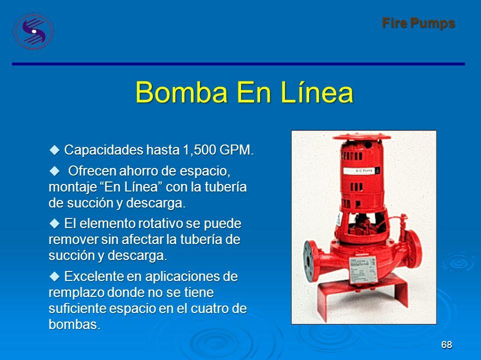 67 Fire Pumps Tipos de Bombas Contra Incendio En Línea En Línea Succión al Extremo Succión al Extremo Carcaza Partida Carcaza Partida Turbina Vertical