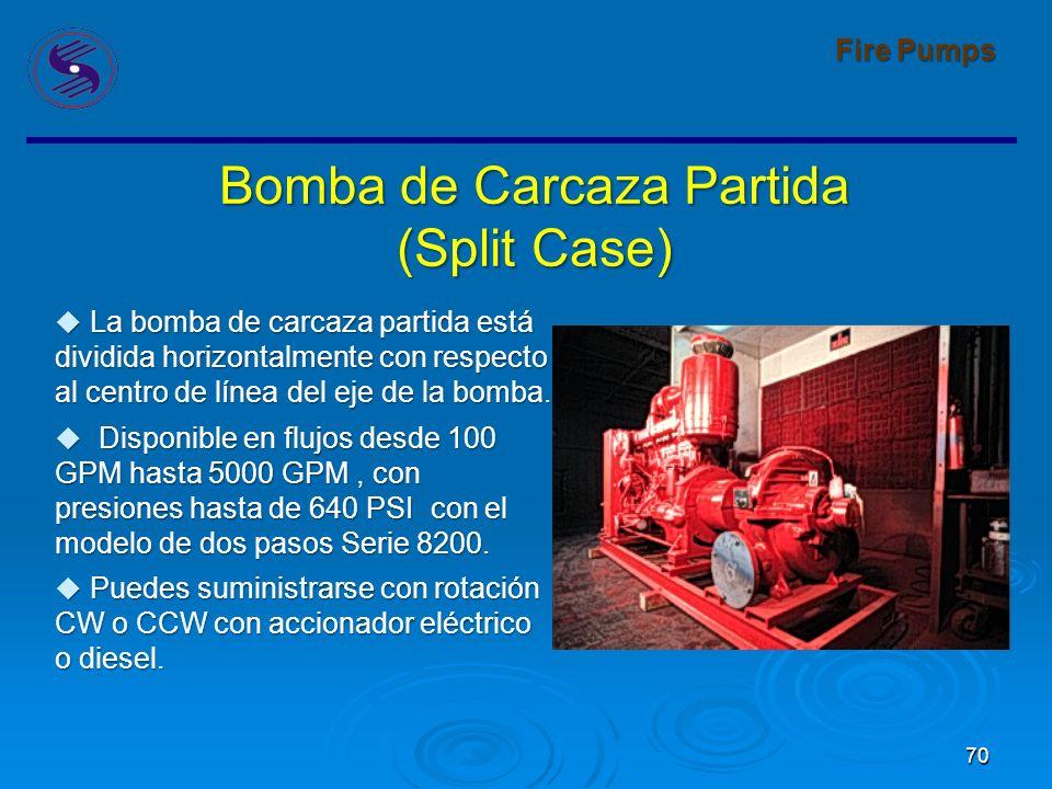 69 Fire Pumps Bomba Con Succión al Extremo (End Suction) Generalmente listadas hasta 1,000 GPM, están en desarrollo para listarse hasta 1500 GPM. Gene