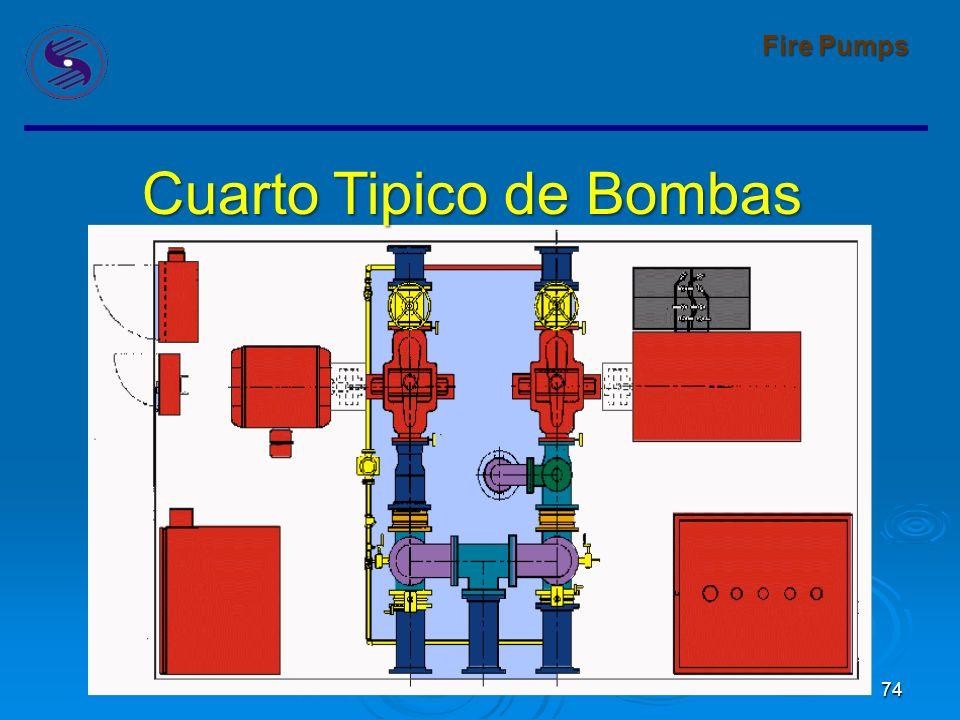 74 Fire Pumps Cuarto Tipico de Bombas