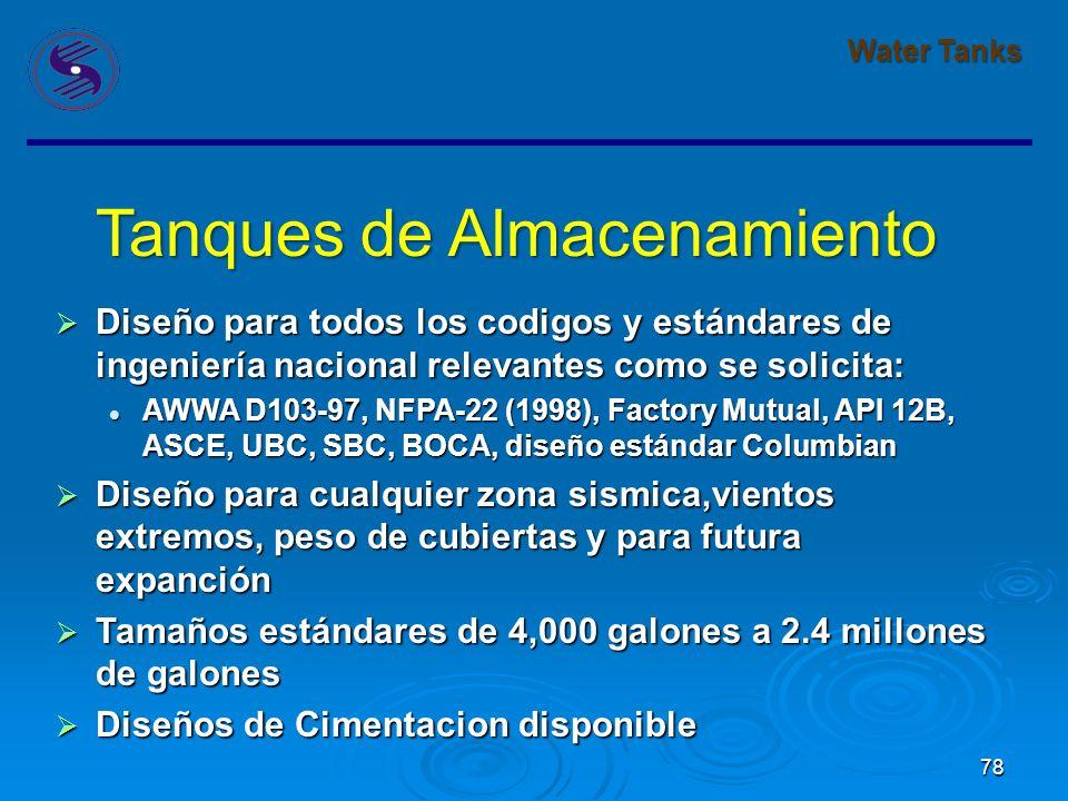 77 Water Tanks