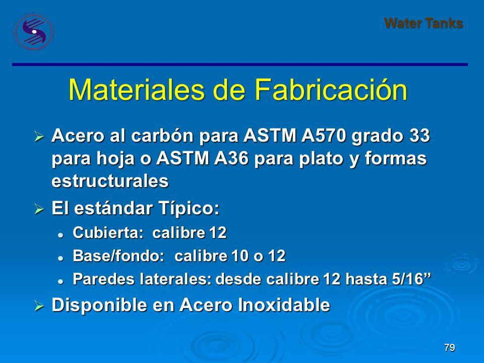 79 Water Tanks Materiales de Fabricación Acero al carbón para ASTM A570 grado 33 para hoja o ASTM A36 para plato y formas estructurales Acero al carbón para ASTM A570 grado 33 para hoja o ASTM A36 para plato y formas estructurales El estándar Típico: El estándar Típico: Cubierta: calibre 12 Cubierta: calibre 12 Base/fondo: calibre 10 o 12 Base/fondo: calibre 10 o 12 Paredes laterales: desde calibre 12 hasta 5/16 Paredes laterales: desde calibre 12 hasta 5/16 Disponible en Acero Inoxidable Disponible en Acero Inoxidable