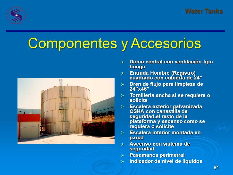 81 Water Tanks Componentes y Accesorios Domo central con ventilación tipo hongo Domo central con ventilación tipo hongo Entrada Hombre (Registro) cuadrado con cubierta de 24 Entrada Hombre (Registro) cuadrado con cubierta de 24 Dren de flujo para limpieza de 24x46 Dren de flujo para limpieza de 24x46 Tornilleria ancha si se requiere o solicita Tornilleria ancha si se requiere o solicita Escalera exterior galvanizada OSHA con canastilla de seguridad,el resto de la plataforma y ascenso como se requiera o solicite Escalera exterior galvanizada OSHA con canastilla de seguridad,el resto de la plataforma y ascenso como se requiera o solicite Escalera interior montada en pared Escalera interior montada en pared Ascenso con sistema de seguridad Ascenso con sistema de seguridad Pasamanos perimetral Pasamanos perimetral Indicador de nivel de liquidos Indicador de nivel de liquidos