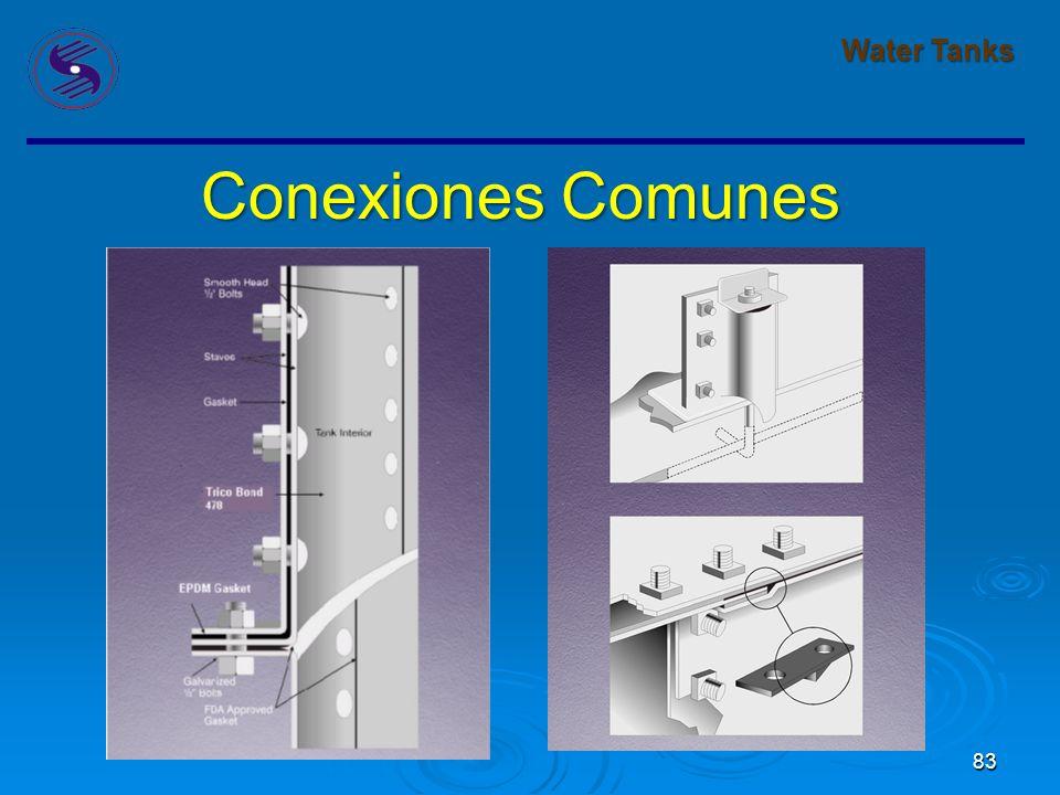 82 Water Tanks Recubrimientos El interior y los 2 lados de la base/fondo reciben 2 aplicaciones de Trico- Bond 478 El interior y los 2 lados de la bas