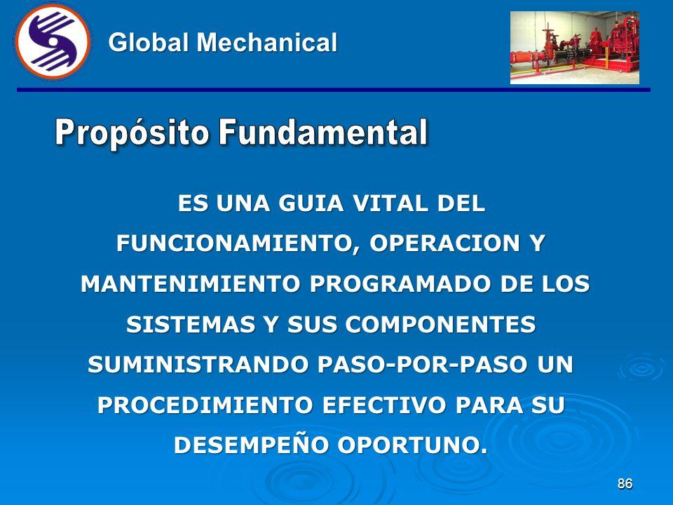 86 Global Mechanical ES UNA GUIA VITAL DEL FUNCIONAMIENTO, OPERACION Y MANTENIMIENTO PROGRAMADO DE LOS MANTENIMIENTO PROGRAMADO DE LOS SISTEMAS Y SUS COMPONENTES SUMINISTRANDO PASO-POR-PASO UN PROCEDIMIENTO EFECTIVO PARA SU DESEMPEÑO OPORTUNO.