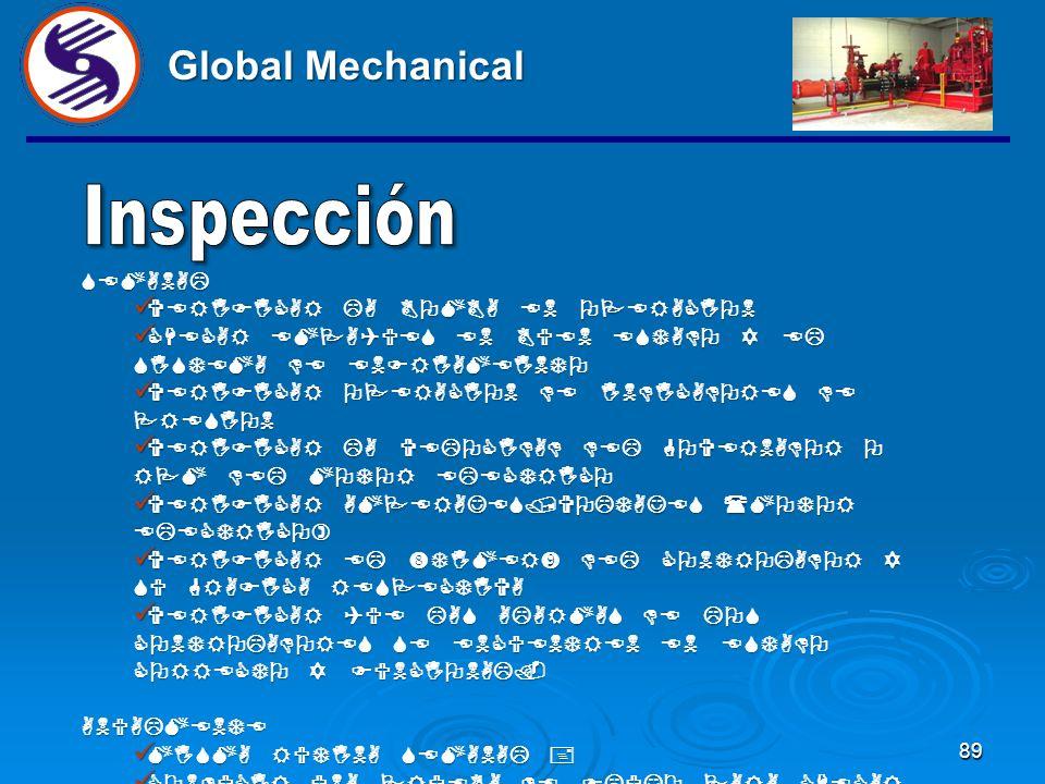 89 Global Mechanical SEMANAL VERIFICAR LA BOMBA EN OPERACION VERIFICAR LA BOMBA EN OPERACION CHECAR EMPAQUES EN BUEN ESTADO Y EL SISTEMA DE ENFRIAMEINTO CHECAR EMPAQUES EN BUEN ESTADO Y EL SISTEMA DE ENFRIAMEINTO VERIFICAR OPERACION DE INDICADORES DE PRESION VERIFICAR OPERACION DE INDICADORES DE PRESION VERIFICAR LA VELOCIDAD DEL GOVERNADOR O RPM DEL MOTOR ELECTRICO VERIFICAR LA VELOCIDAD DEL GOVERNADOR O RPM DEL MOTOR ELECTRICO VERIFICAR AMPERAJES/VOLTAJES (MOTOR ELECTRICO) VERIFICAR AMPERAJES/VOLTAJES (MOTOR ELECTRICO) VERIFICAR EL TIMER DEL CONTROLADOR Y SU GRAFICA RESPECTIVA VERIFICAR EL TIMER DEL CONTROLADOR Y SU GRAFICA RESPECTIVA VERIFICAR QUE LAS ALARMAS DE LOS CONTROLADORES SE ENCUENTREN EN ESTADO CORRECTO Y FUNCIONAL.