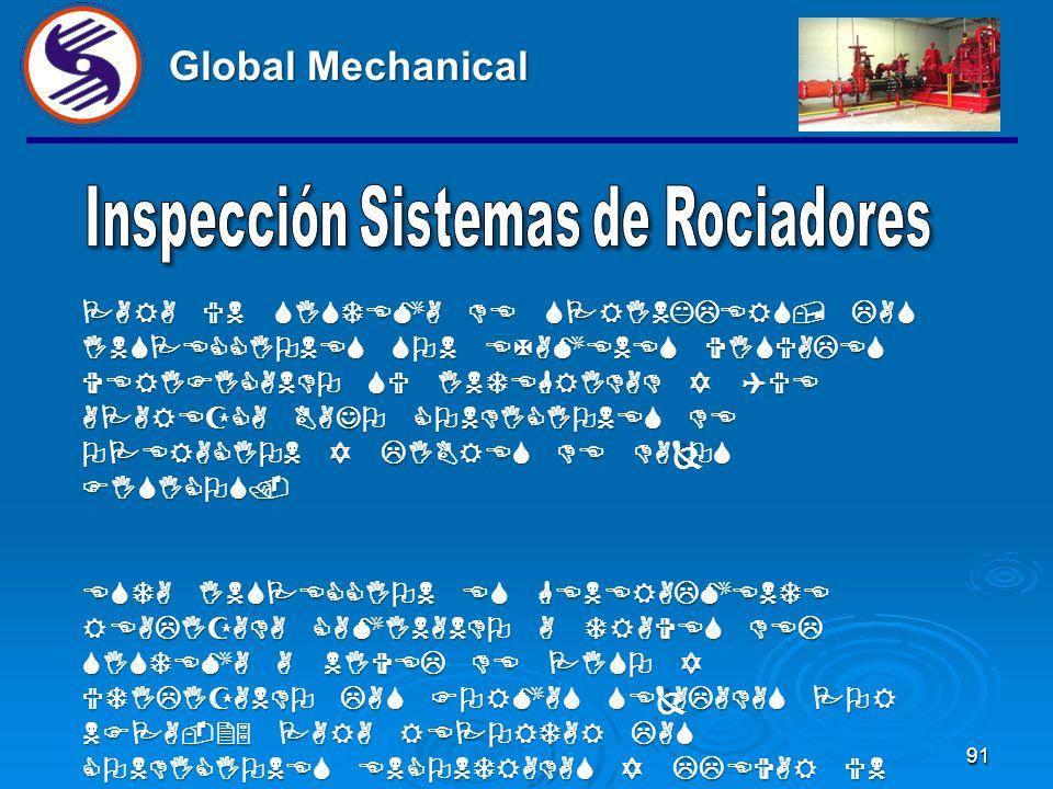 91 Global Mechanical PARA UN SISTEMA DE SPRINKLERS, LAS INSPECCIONES SON EXAMENES VISUALES VERIFICANDO SU INTEGRIDAD Y QUE APAREZCA BAJO CONDICIONES DE OPERACION Y LIBRES DE DAÑOS FISICOS.