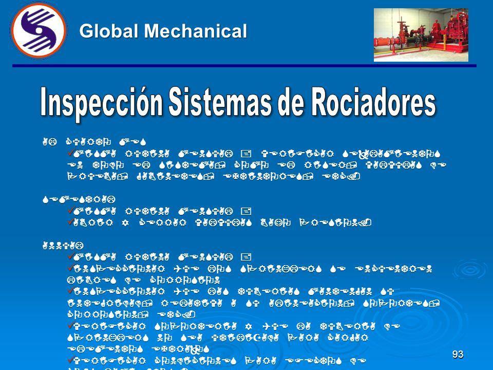 93 Global Mechanical AL CUARTO MES MISMA RUTINA MENSUAL + VERIFICAR SEÑALAMIENTOS EN TODO EL SISTEMA, COMO EL RISER, VALVULAS DE PRUEBA, GABINETES, EXTINTORES, ETC.