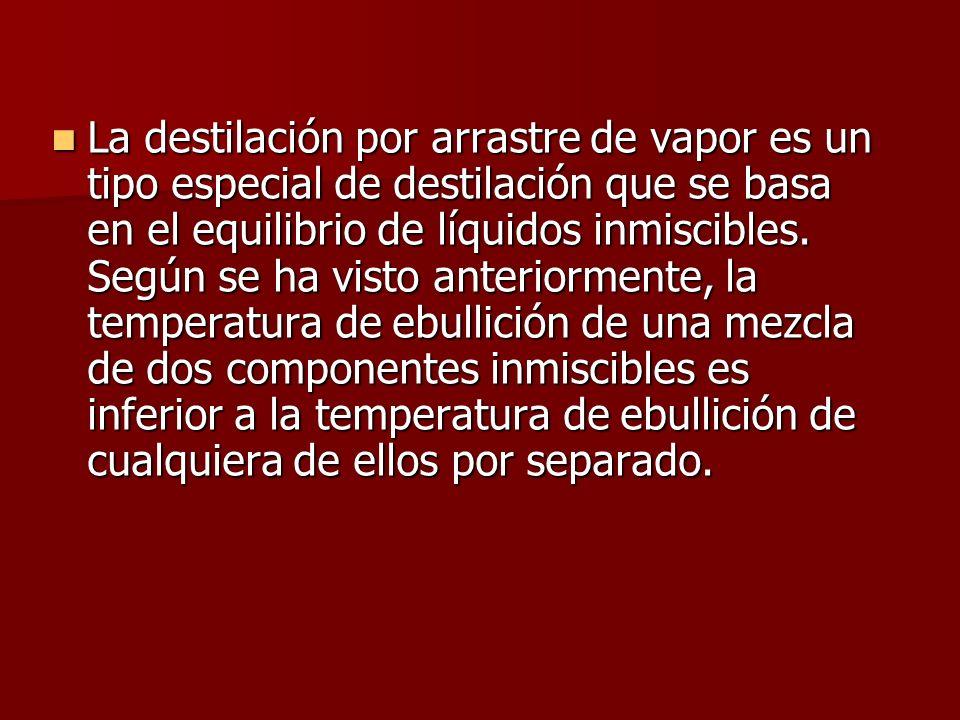 La destilación por arrastre de vapor es un tipo especial de destilación que se basa en el equilibrio de líquidos inmiscibles. Según se ha visto anteri