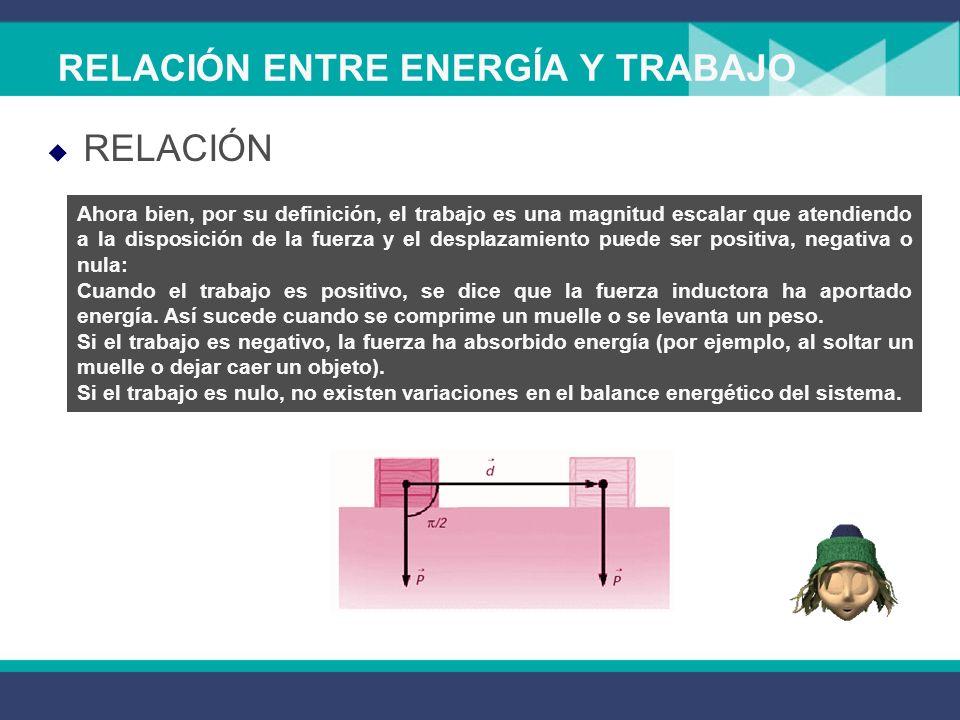 RELACIÓN ENTRE ENERGÍA Y TRABAJO CONCEPTO DE ENERGÍA Genéricamente, se define energía como la capacidad de un cuerpo para realizar trabajo, también co