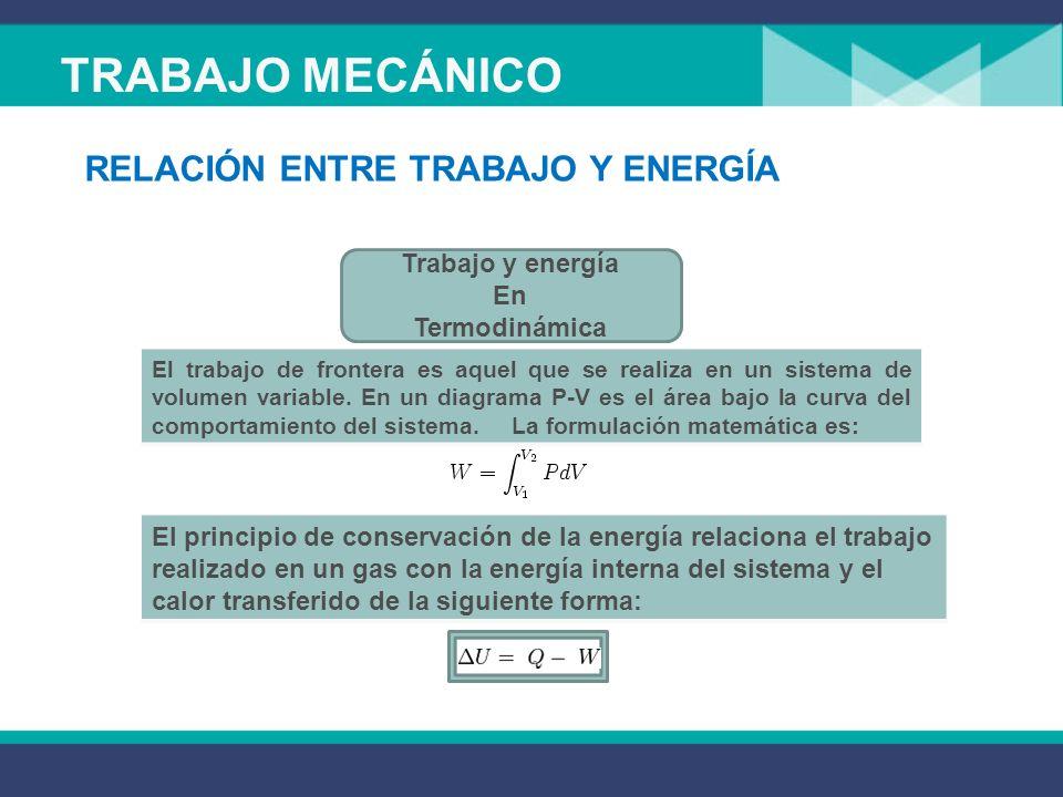 TRABAJO MECÁNICO El principio de conservación de la energía relaciona el trabajo realizado en un gas con la energía interna del sistema y el calor transferido de la siguiente forma: El trabajo de frontera es aquel que se realiza en un sistema de volumen variable.