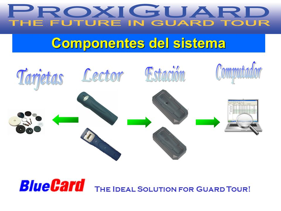Componentes del sistema The Ideal Solution for Guard Tour!