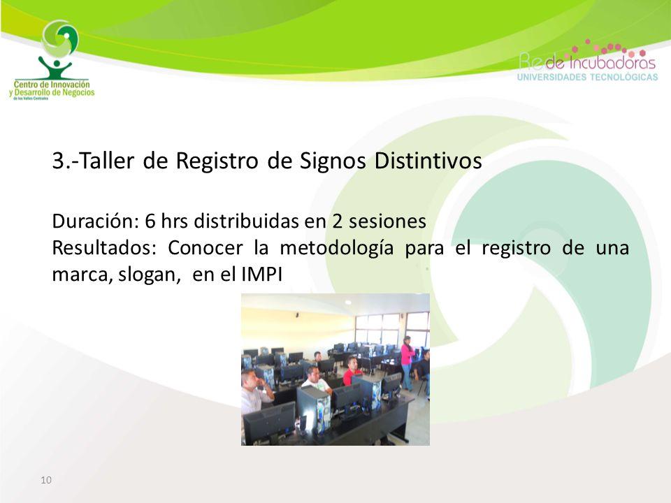 10 3.-Taller de Registro de Signos Distintivos Duración: 6 hrs distribuidas en 2 sesiones Resultados: Conocer la metodología para el registro de una marca, slogan, en el IMPI