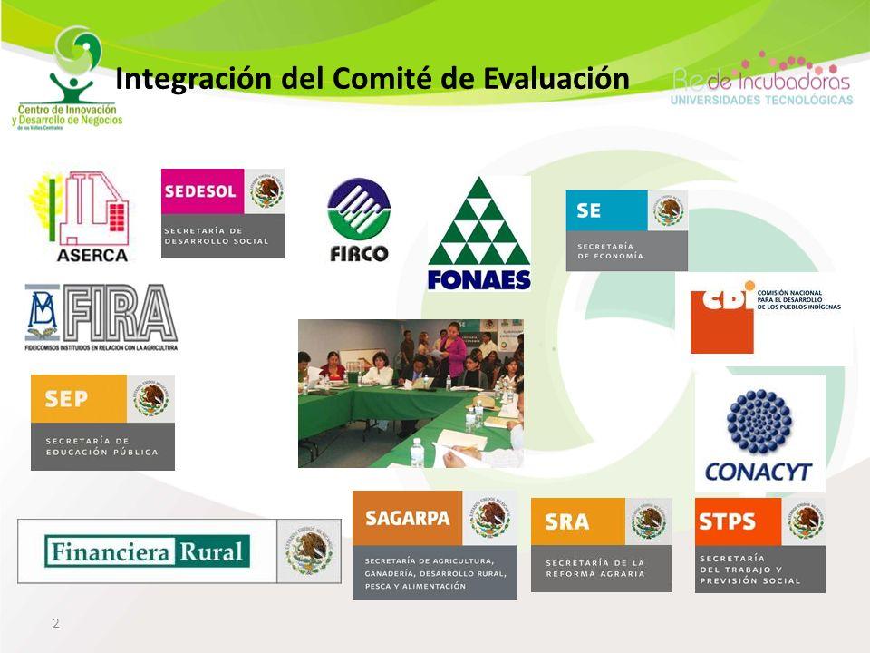 2 Integración del Comité de Evaluación