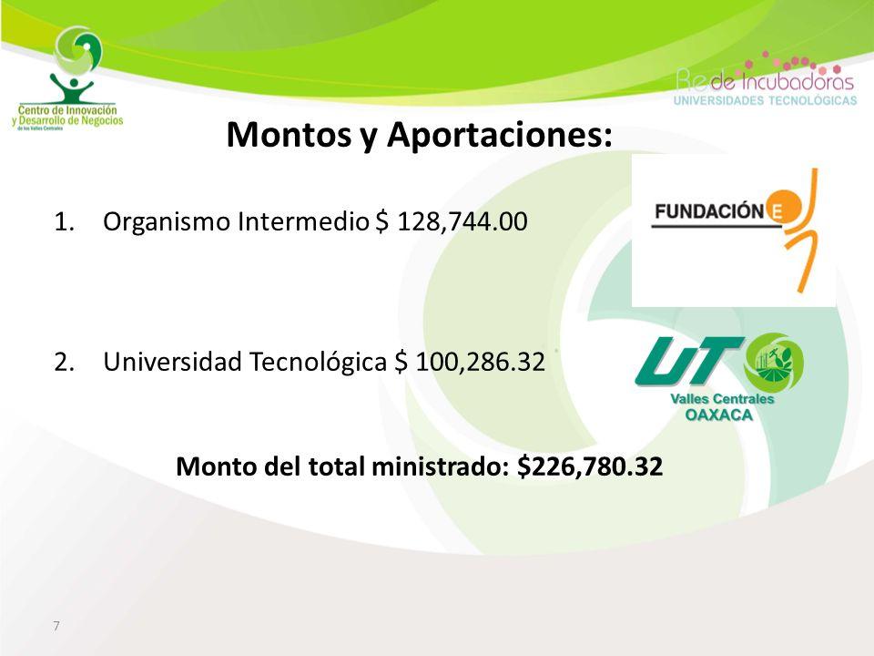7 Montos y Aportaciones: 1.Organismo Intermedio $ 128,744.00 2.Universidad Tecnológica $ 100,286.32 Monto del total ministrado: $226,780.32