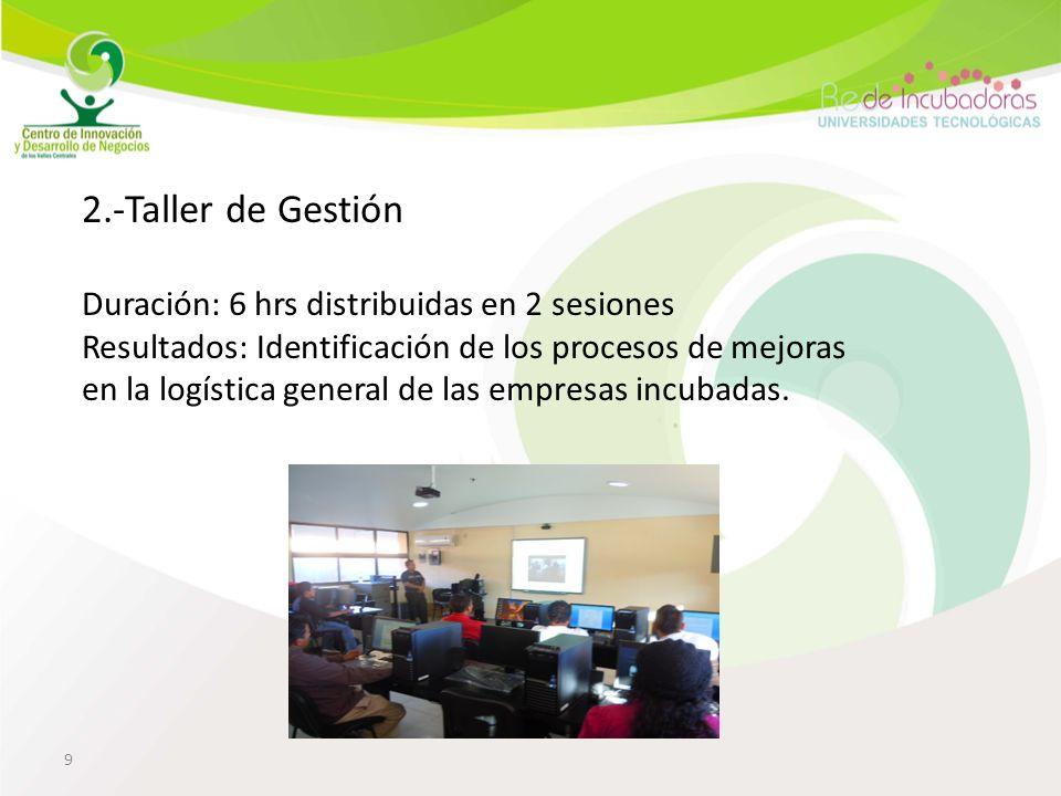 9 2.-Taller de Gestión Duración: 6 hrs distribuidas en 2 sesiones Resultados: Identificación de los procesos de mejoras en la logística general de las empresas incubadas.