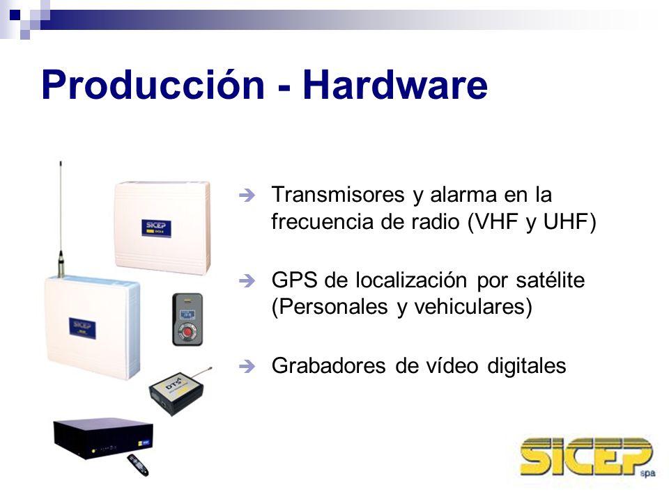 Producción - Hardware Transmisores y alarma en la frecuencia de radio (VHF y UHF) GPS de localización por satélite (Personales y vehiculares) Grabador