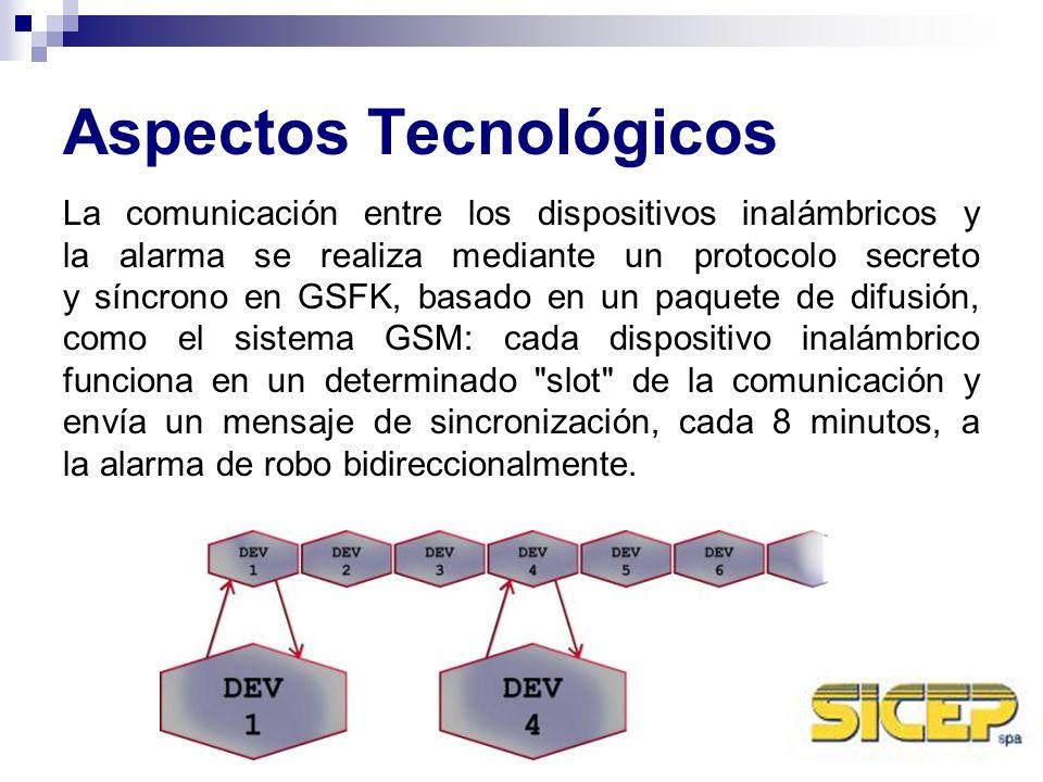 Aspectos Tecnológicos La comunicación entre los dispositivos inalámbricos y la alarma se realiza mediante un protocolo secreto y síncrono en GSFK, bas