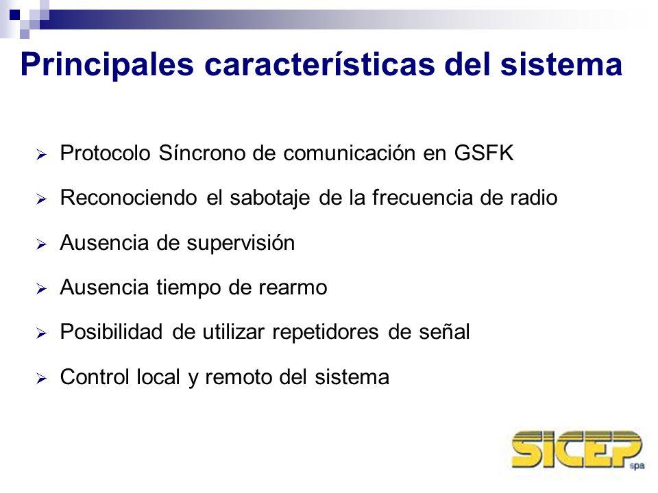 Principales características del sistema Protocolo Síncrono de comunicación en GSFK Reconociendo el sabotaje de la frecuencia de radio Ausencia de supe