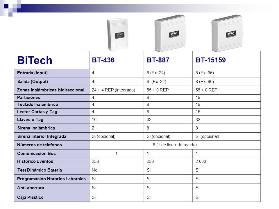 BiTech BT-436BT-887BT-15159 Entrada (Input) 48 (Ex. 24)8 (Ex. 96) Salida (Output) 48 (Ex. 24)8 (Ex. 96) Zonas inalámbricas bidireccional 24 + 4 REP (i