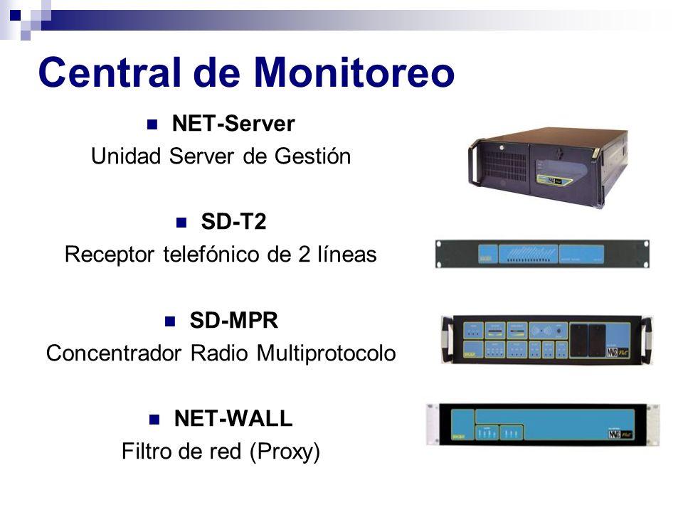 NET-Server Unidad Server de Gestión SD-T2 Receptor telefónico de 2 líneas SD-MPR Concentrador Radio Multiprotocolo NET-WALL Filtro de red (Proxy) Cent