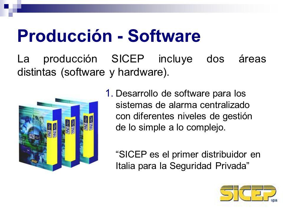 Producción - Software La producción SICEP incluye dos áreas distintas (software y hardware). 1. Desarrollo de software para los sistemas de alarma cen