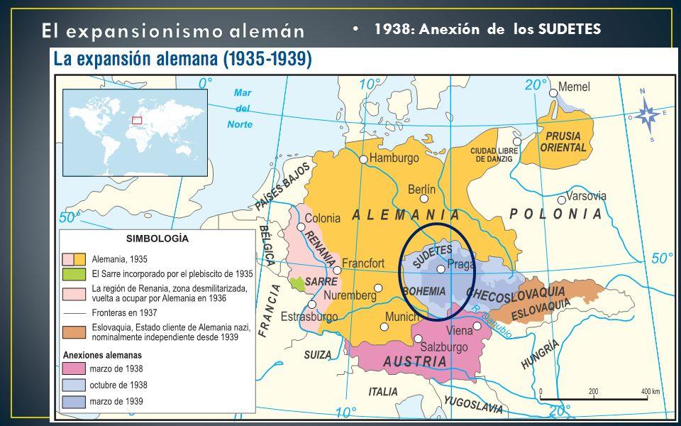 1938: Anexión de Austria (ANCHLUSS)
