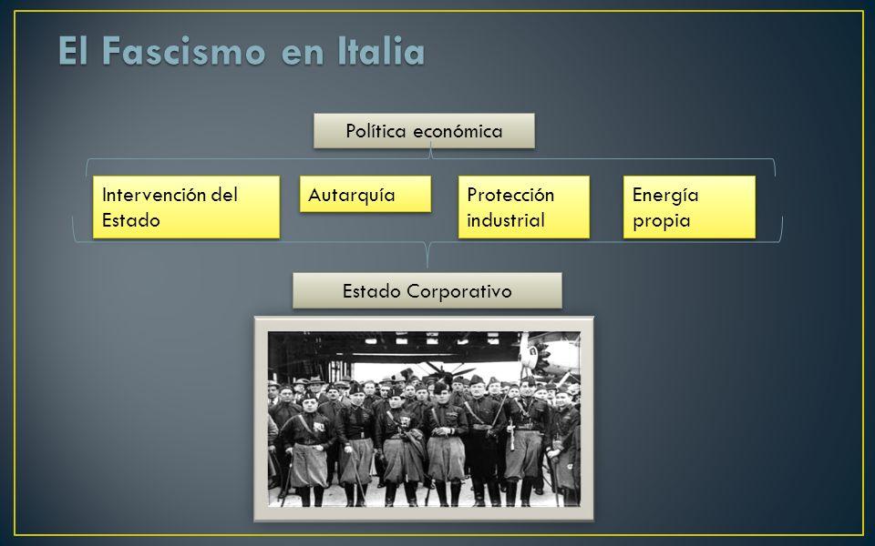 19221925 1929 Como consecuencia de la Gran Depresión, Mussolini estableció un Estado Corporativo: corporaciones de producción bajo control del Estado, que dirigen la producción.