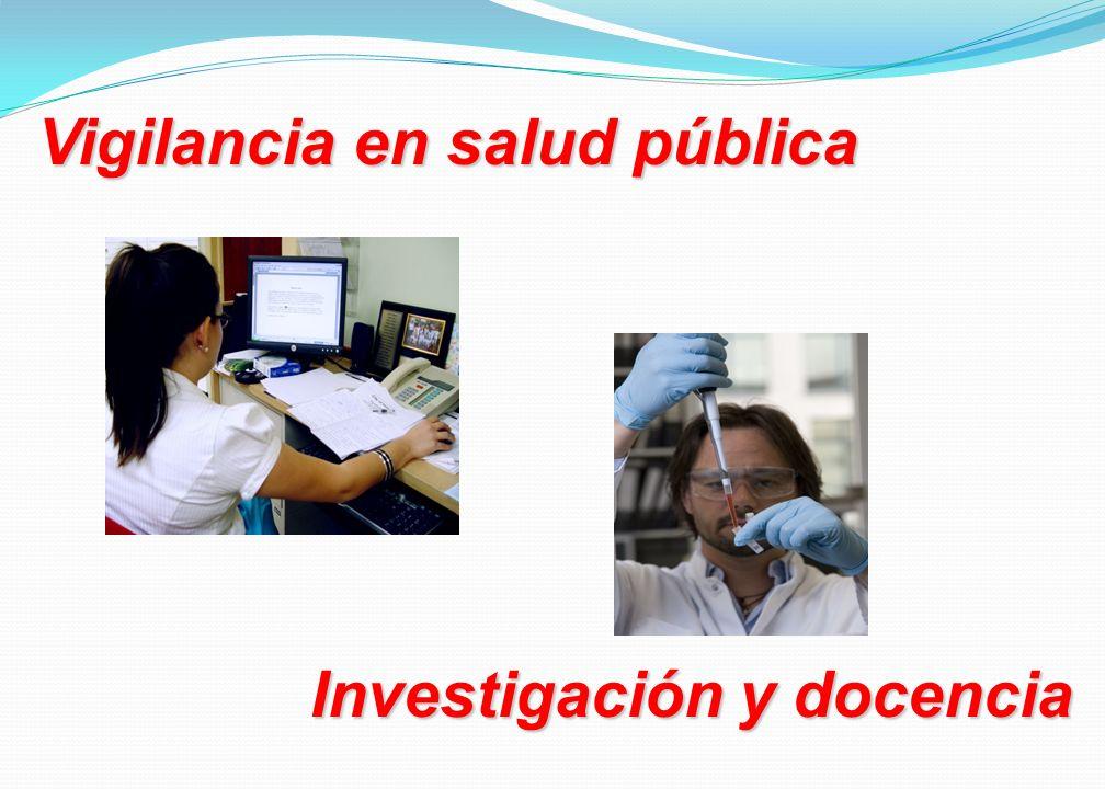 Vigilancia en salud pública Investigación y docencia