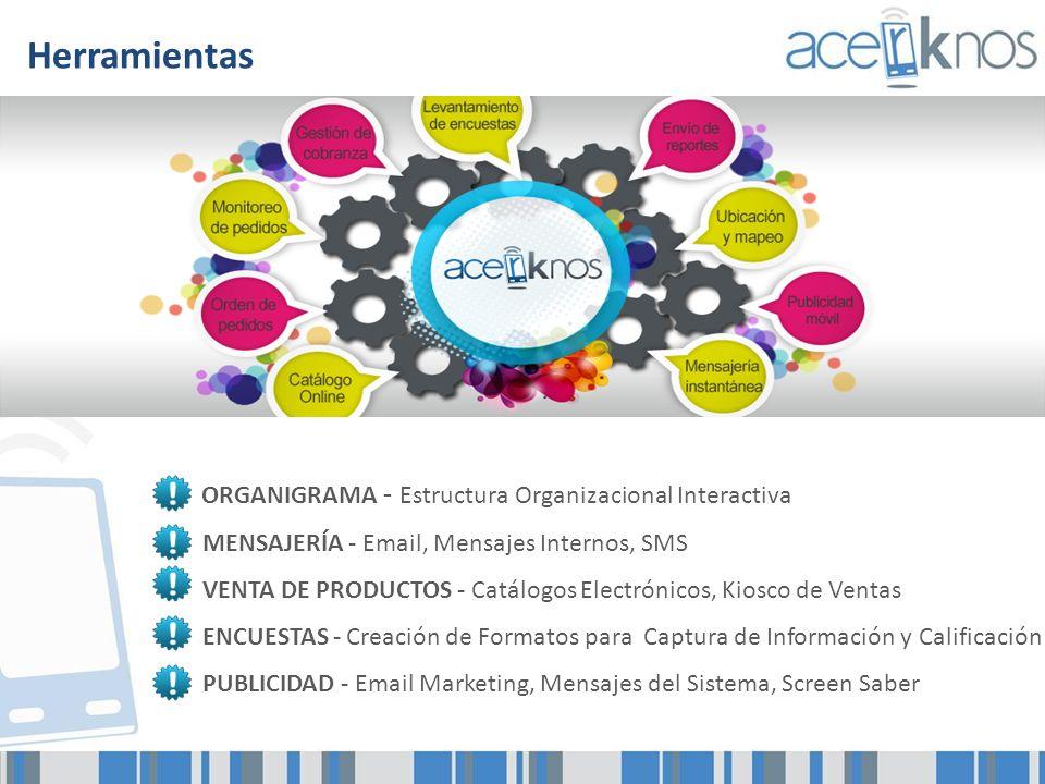 Herramientas ORGANIGRAMA - Estructura Organizacional Interactiva MENSAJERÍA - Email, Mensajes Internos, SMS VENTA DE PRODUCTOS - Catálogos Electrónico