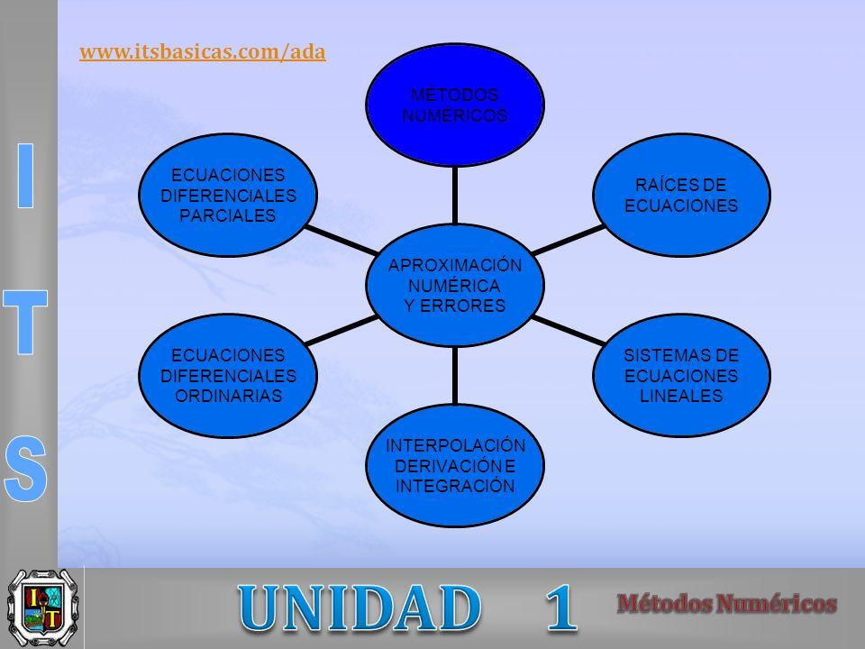 APROXIMACIÓN NUMÉRICA Y ERRORES MÉTODOS NUMÉRICOS RAÍCES DE ECUACIONES SISTEMAS DE ECUACIONES LINEALES INTERPOLACIÓN DERIVACIÓN E INTEGRACIÓN ECUACIONES DIFERENCIALES ORDINARIAS ECUACIONES DIFERENCIALES PARCIALES www.itsbasicas.com/ada