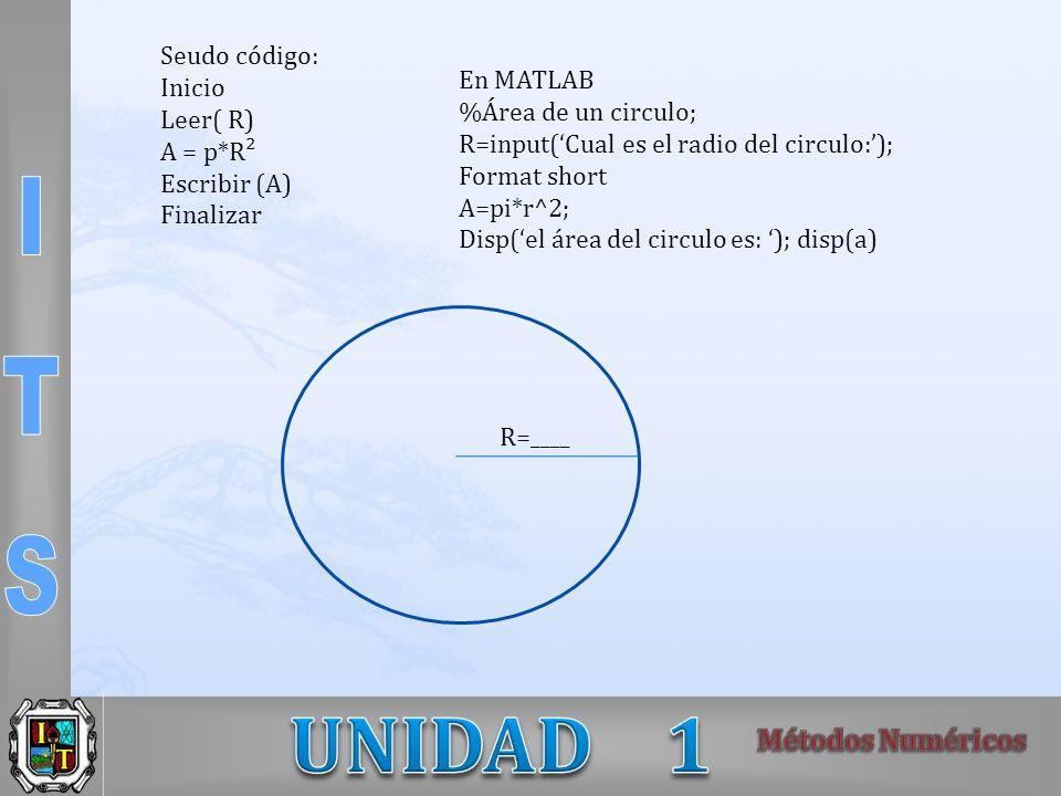 Seudo código: Inicio Leer( R) A = p*R² Escribir (A) Finalizar En MATLAB %Área de un circulo; R=input(Cual es el radio del circulo:); Format short A=pi*r^2; Disp(el área del circulo es: ); disp(a) R=____