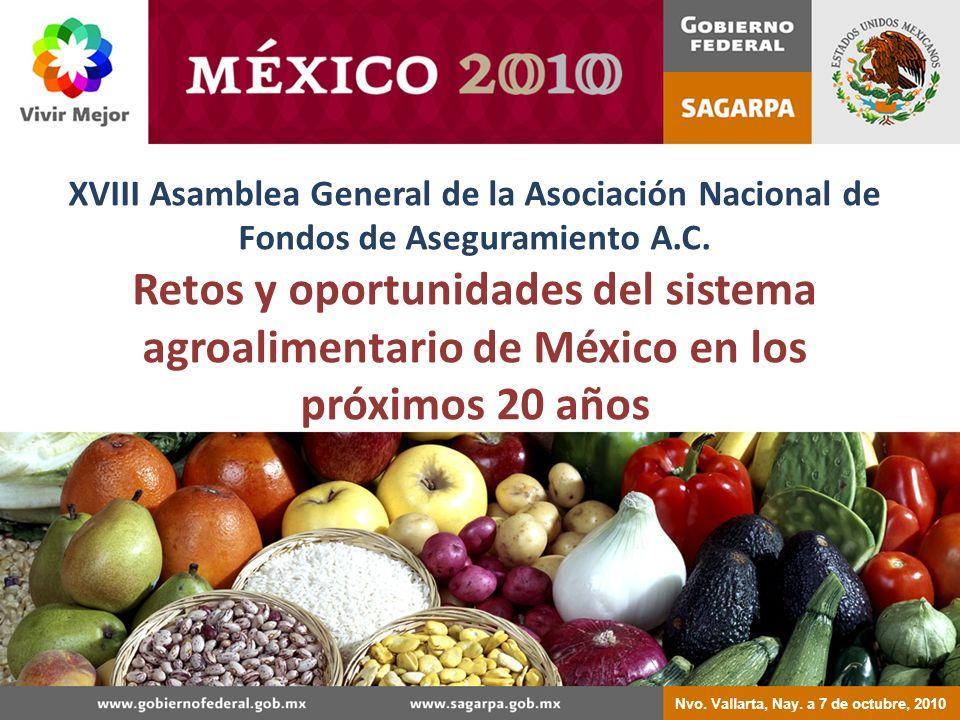 1.Contexto Global2. Visión de sistema 3. Situación actual del sistema agroalimentario de México 4.