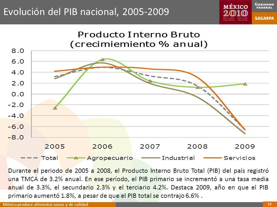17 Evolución del PIB nacional, 2005-2009 Durante el periodo de 2005 a 2008, el Producto Interno Bruto Total (PIB) del país registró una TMCA de 3.2% anual.