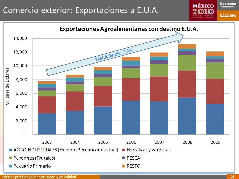 Comercio exterior: Exportaciones a E.U.A. 26 México produce alimentos sanos y de calidad