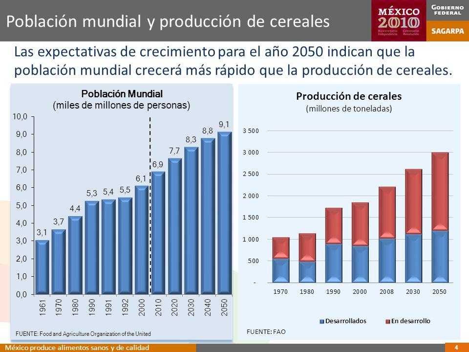 Población mundial y producción de cereales Las expectativas de crecimiento para el año 2050 indican que la población mundial crecerá más rápido que la producción de cereales.