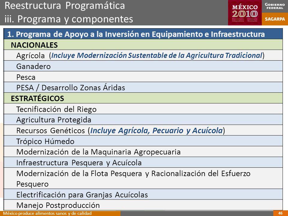 1. Programa de Apoyo a la Inversión en Equipamiento e Infraestructura NACIONALES Agrícola (Incluye Modernización Sustentable de la Agricultura Tradici