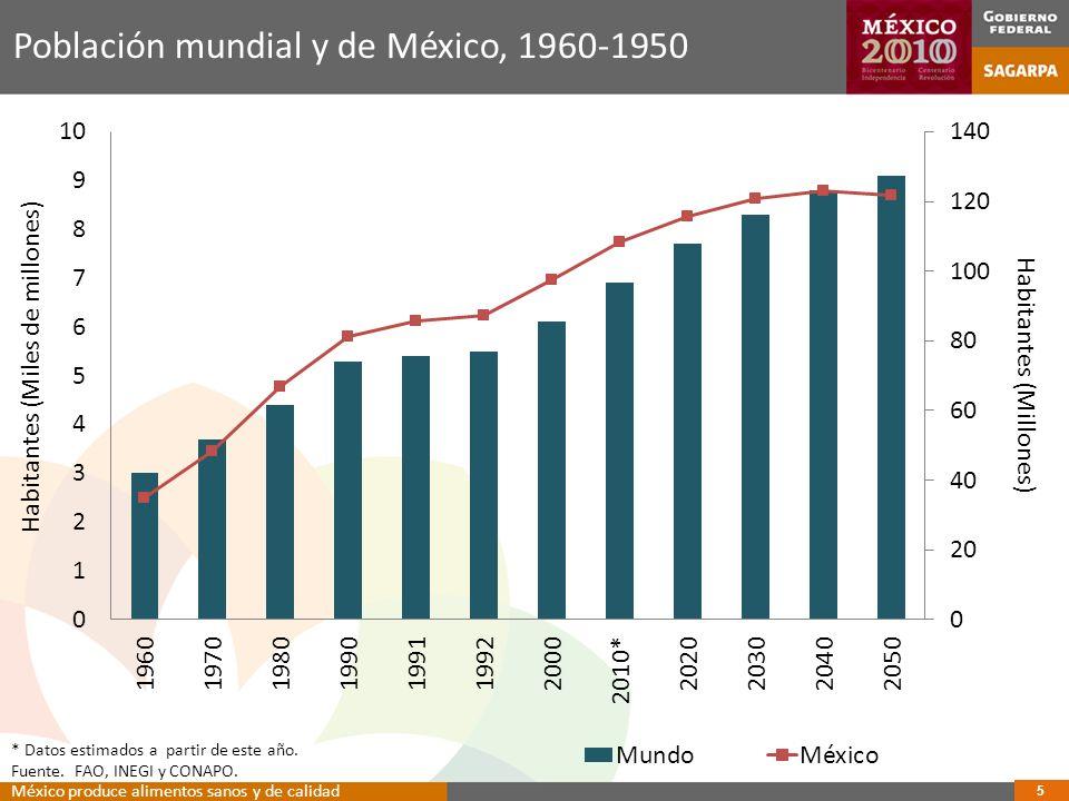 El gasto total en alimentos de los hogares mexicanos en 2008 fue de 197,515 millones de pesos (mdp).