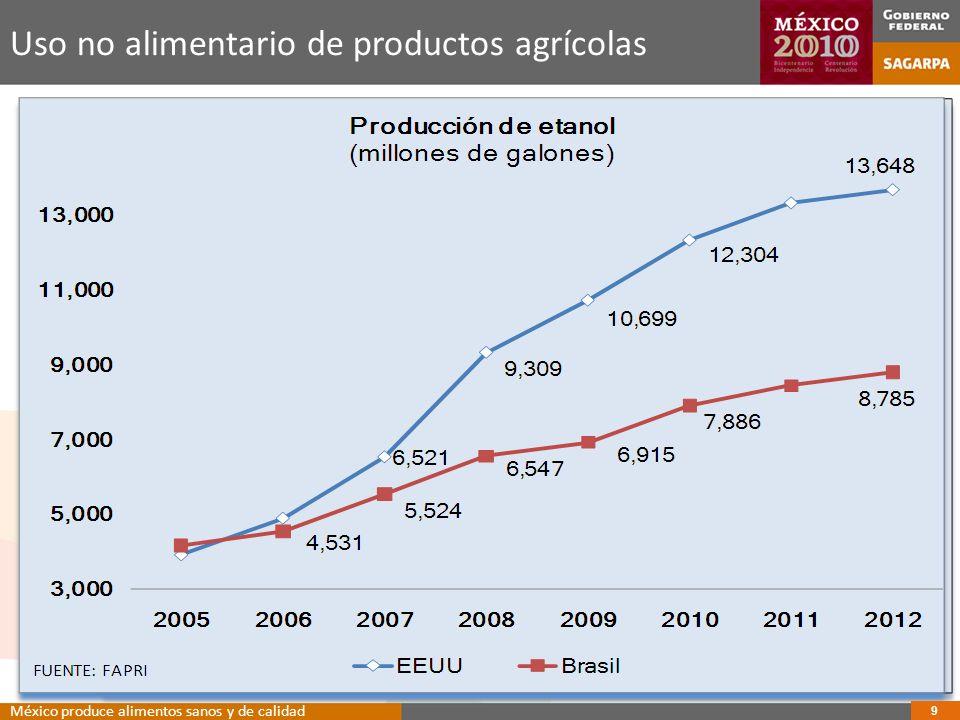 Uso no alimentario de productos agrícolas 9 México produce alimentos sanos y de calidad