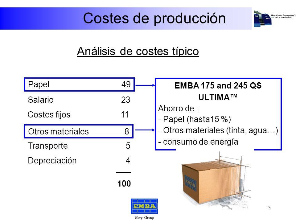 Nuevos desafios Concepto de Convertir sin Aplastar Excelencia Operacional Eficiencia en el uso del papel EMBA 175 and 245 QS ULTIMA 4