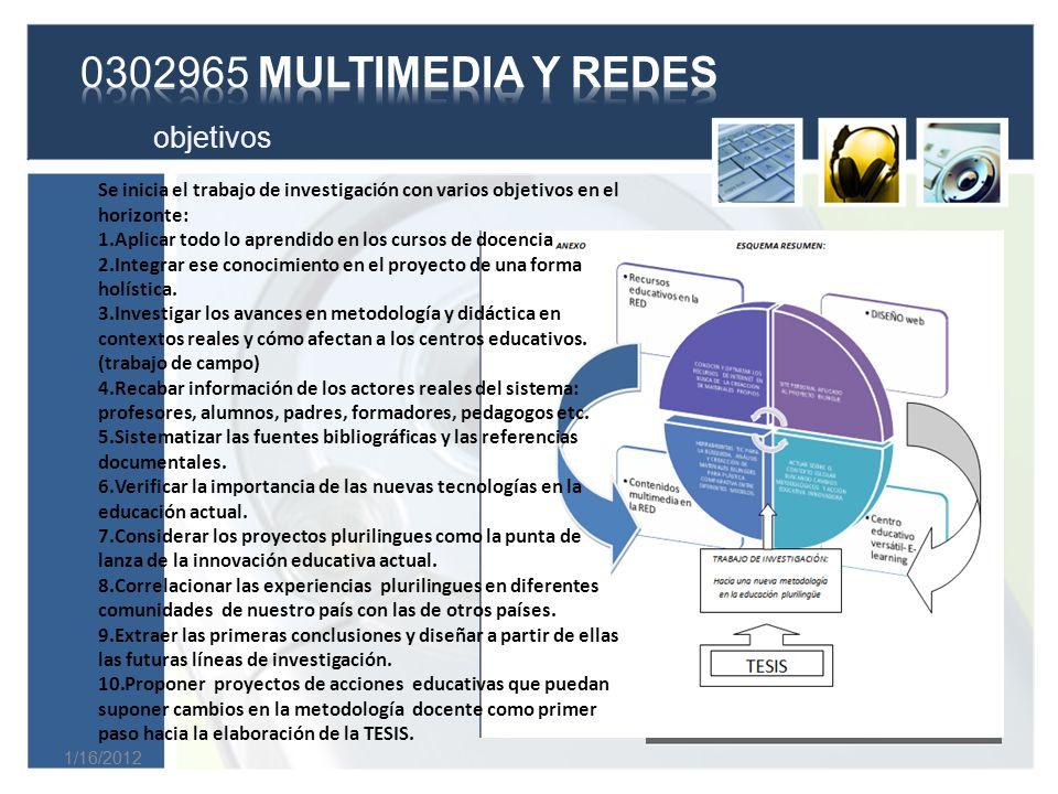1/16/2012 Se inicia el trabajo de investigación con varios objetivos en el horizonte: 1.Aplicar todo lo aprendido en los cursos de docencia 2.Integrar ese conocimiento en el proyecto de una forma holística.