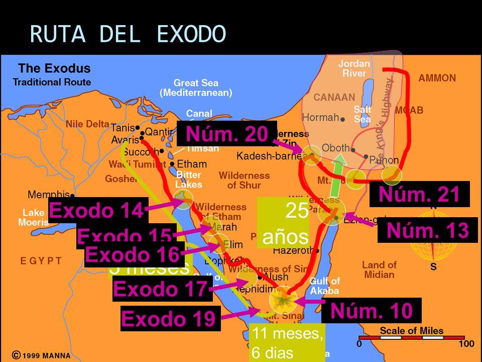 RUTA DEL EXODO 3 meses 11 meses, 6 dias Exodo 19 Núm.