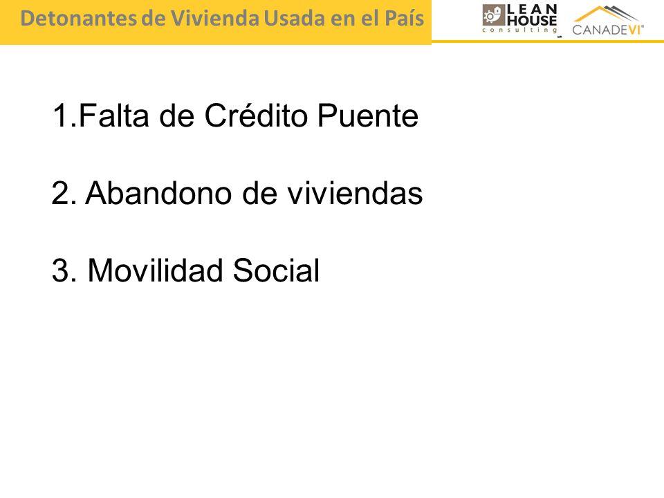 Detonantes de Vivienda Usada en el País 1.Falta de Crédito Puente 2. Abandono de viviendas 3. Movilidad Social